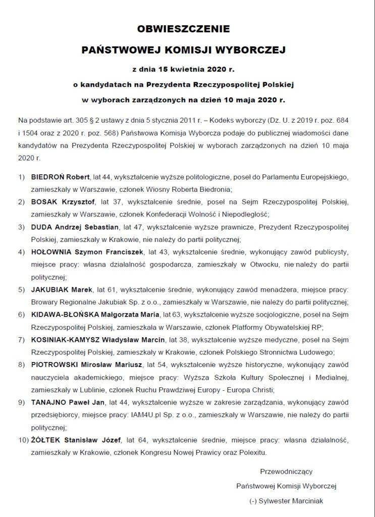 Obwieszczenie Państwowej Komisji Wyborczej o kandydatach na Prezydenta RP