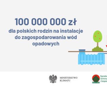 """""""Moja Woda"""" – nabór wniosków"""