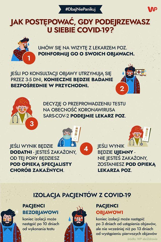 Sytuacja epidemiologiczna w powiecie działdowskim w dniu 23 listopada 2020 r. (strefa czerwona)